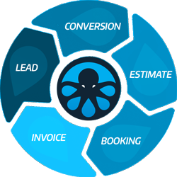 lead conversion estimate booking invoice